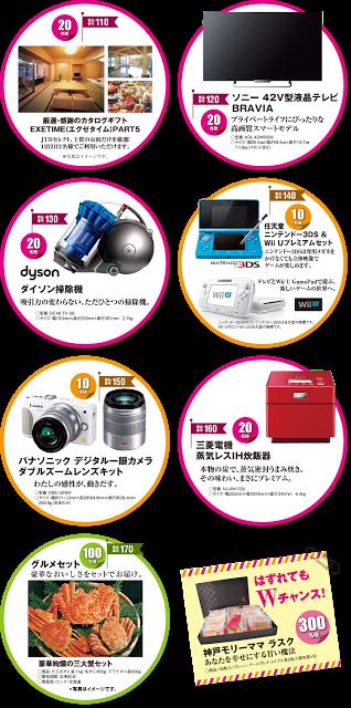 賞品総額1,000万円相当が当たる!スペシャルサンクスキャンペーン2013
