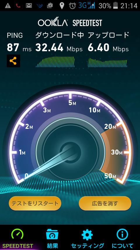 ラクーポンWiMAX2+利用時の速度