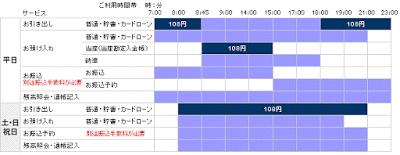 熊本銀行 親和銀行