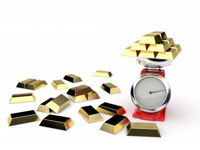 金(ゴールド)って分散投資効果あんの? 2015年10月末