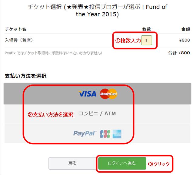 3.①チケットの枚数を入力、②支払い方法を選択、③「ログインへ進む」をクリックします。