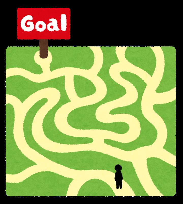 迷路を歩く人のゴール